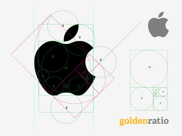 Logo de Apple con la fórmula áurea