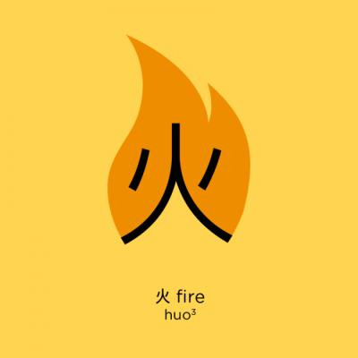 Chineasy_FB_Compounds_PINYIN_Fire2-e1431786035725