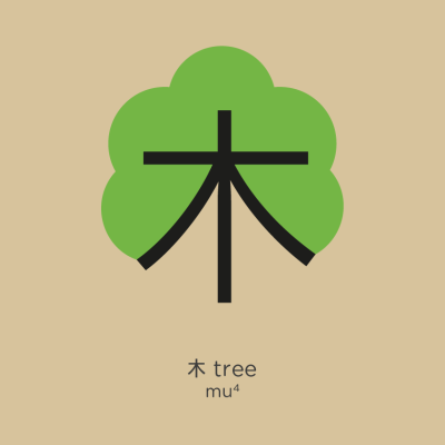 Chineasy_FB_Compounds_PINYIN_tree