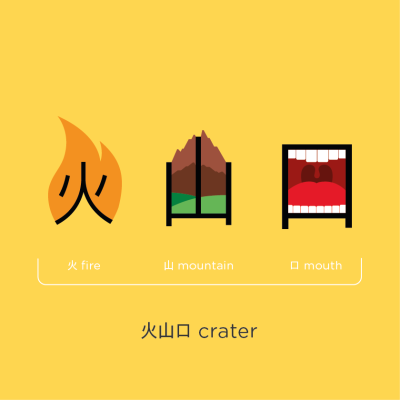Chineasy_FB_Phrases_Crater